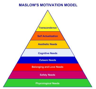 Maslow-new-Pyramid